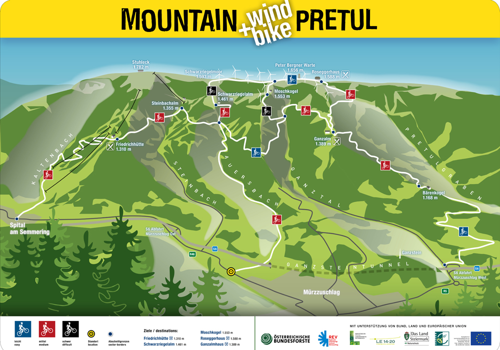 PRETUL Panoramatafel Windpark Mountainbike Bundesforste REV Mürzzuschlag